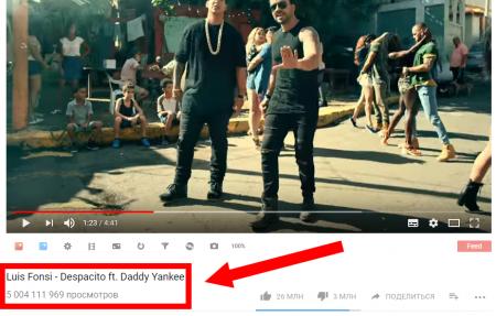 Клип «Despacito» в очередной раз обновил рекорд YouTube. Более пяти миллиардов просмотров!