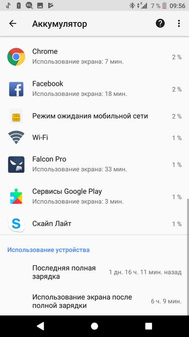 Обзор Sony Xperia XA2 Ultra