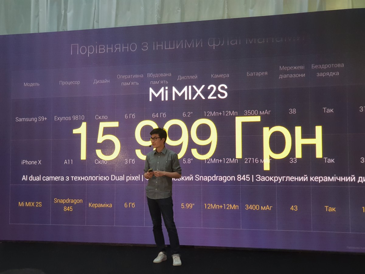 Названы официальные цены на Xiaomi Redmi Note 5 и Mi Mix 2s в Украине