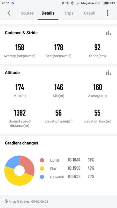 Обзор смарт-часов Amazfit Stratos - ITC.ua