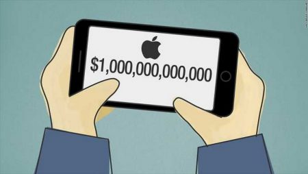 Apple не станет первой компанией с капитализацией более $1 трлн, 11 лет назад этот рубеж взяла китайская PetroChina