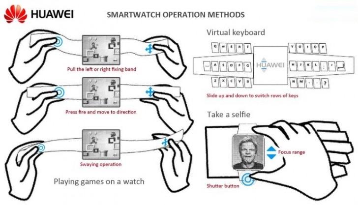 Новый патент Huawei описывает умные часы для геймеров