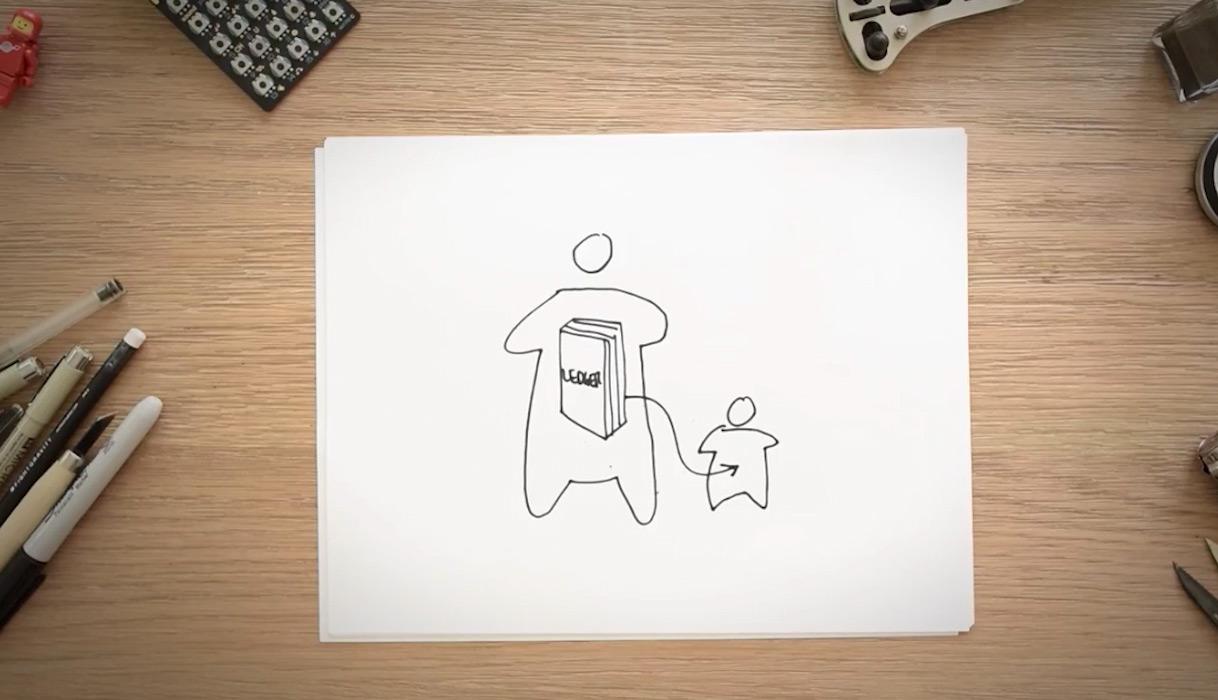 Google Selfish Ledger – концепт технологии воздействия на сознание пользователей