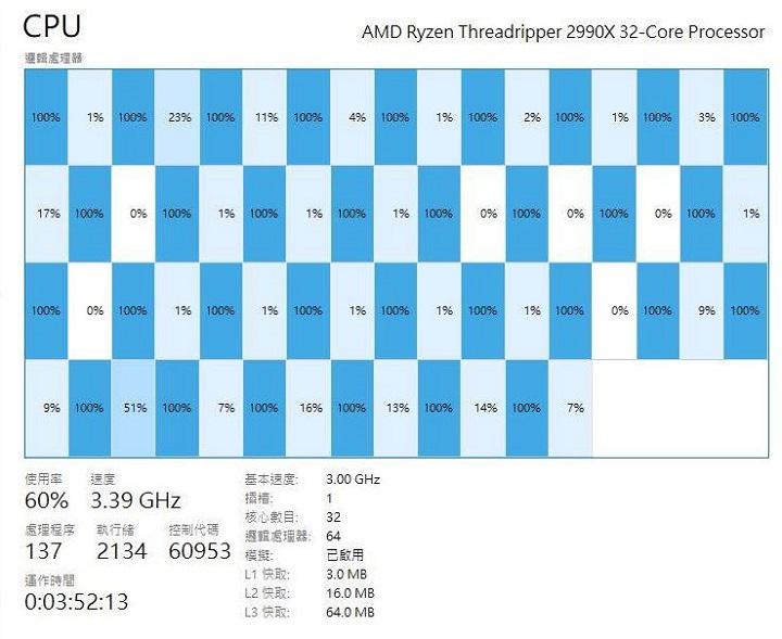 Ryzen Threadripper 2990X: Первые технические подробности и сведения о производительности 32-ядерного процессора AMD
