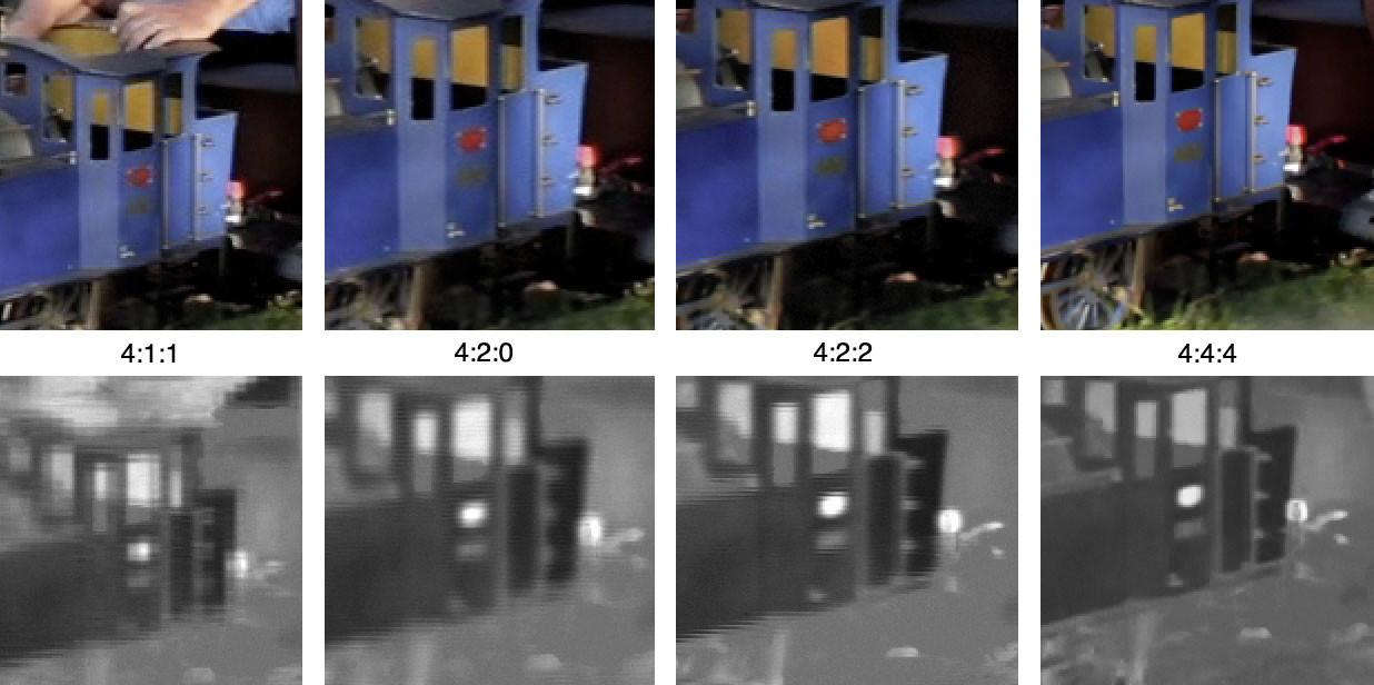 У игровых мониторов 4K с кадровой частотой 144 Гц эти самые 144 Гц достигаются ценой качества картинки