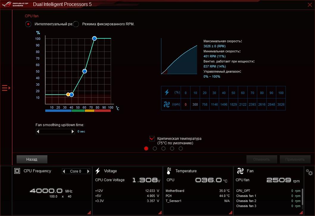 Обзор материнской платы ASUS ROG STRIX B450-F GAMING