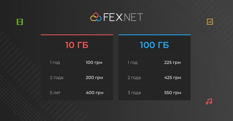 FEX.NET представил новые тарифы на 10 ГБ и 100 ГБ облачного пространства