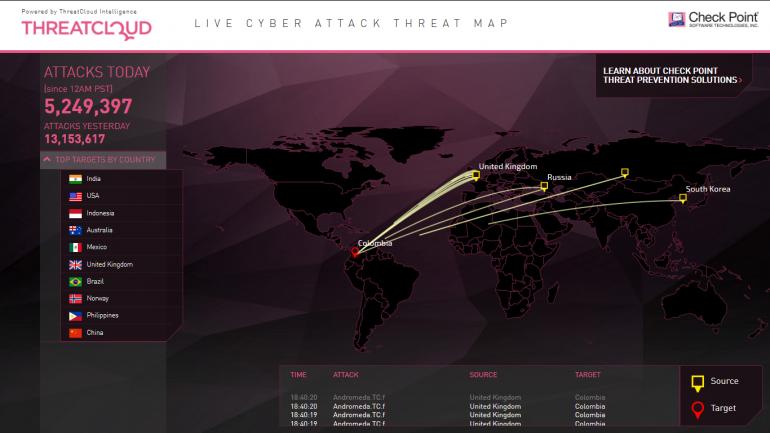 Check Point представил обзор киберугроз за первое полугодие 2018 года: двойной рост криптомайнеров и смена вектора атак на облака - ITC.ua