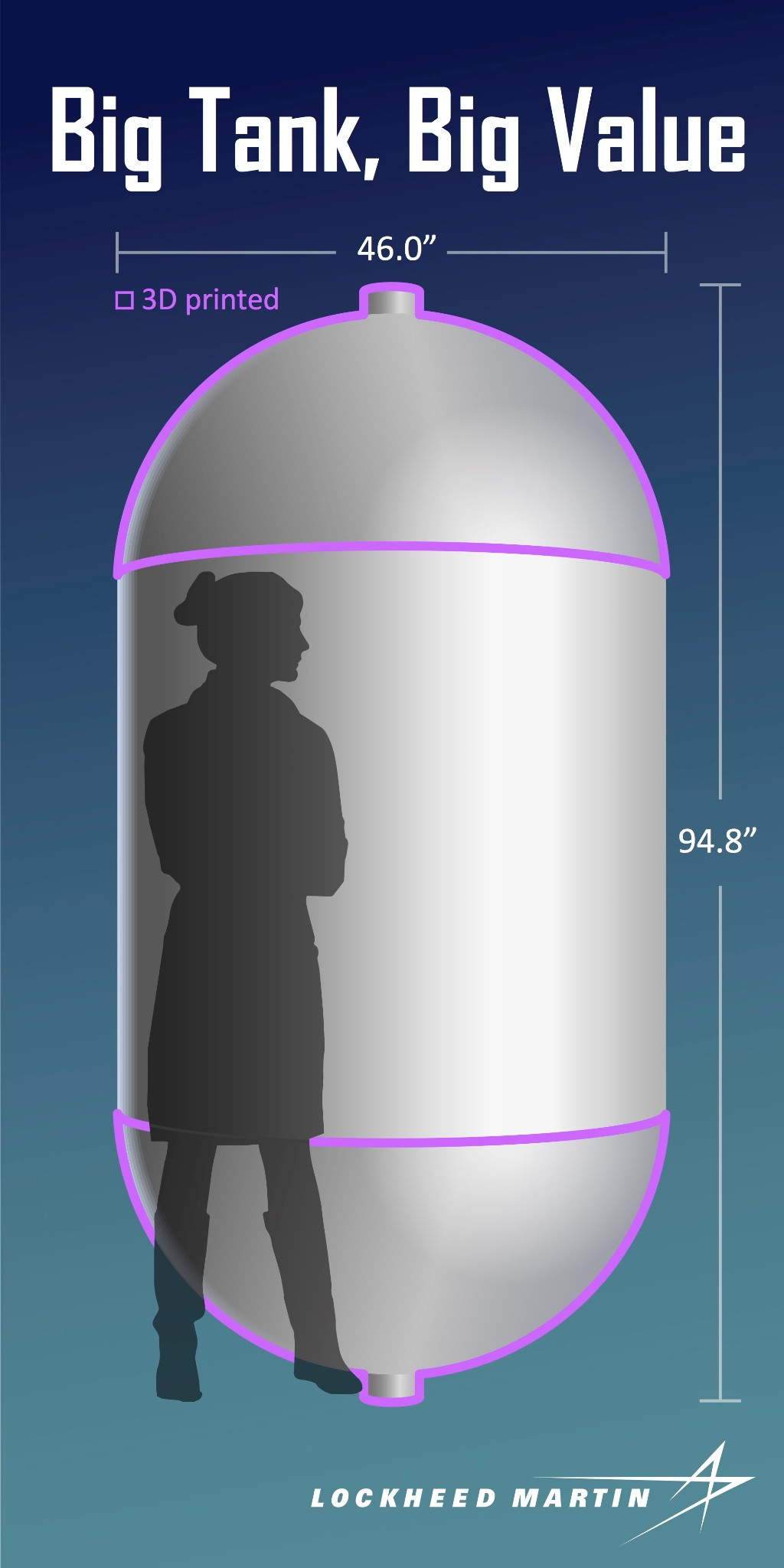 Lockheed Martin распечатала на 3D-принтере титановую деталь для спутника диаметром целых 1,16 м - ITC.ua