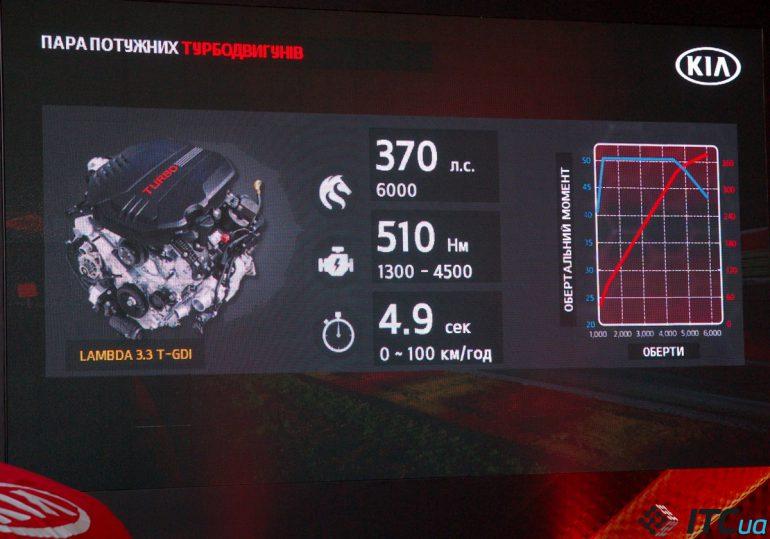 KIA Stinger в Украине: V6 на 370 «лошадей», полный привод, $67 тыс. - ITC.ua