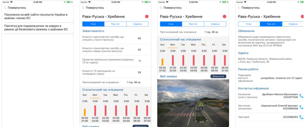 Easy Border UA – iOS-приложение для оценки загруженности пунктов пропуска Львовской области и не только