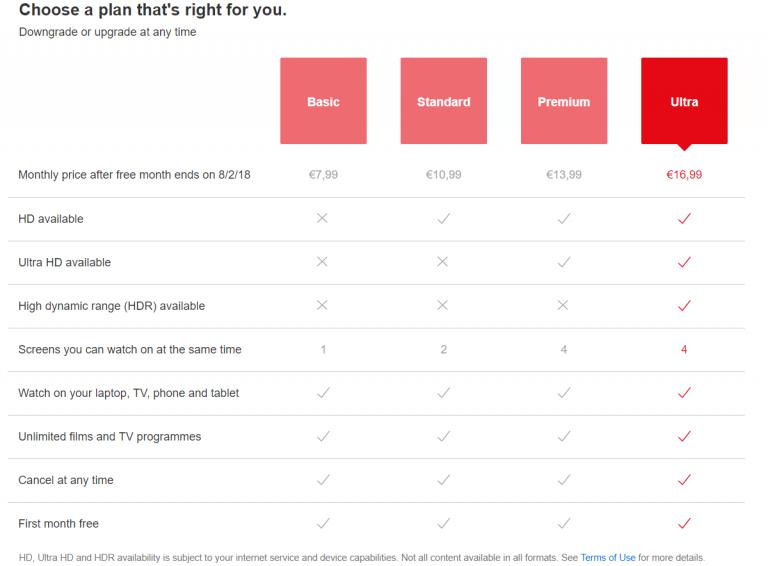 Netflix запустил в Украине и Европе новый тарифный план Ultra стоимостью от 14,99 евро