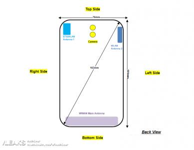 Стало известно, сколько в Европе попросят за смартфон Xiaomi Pocophone с SoC Snapdragon 845