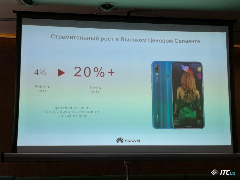 Первый взгляд на Huawei P Smart+ (Nova 3i)