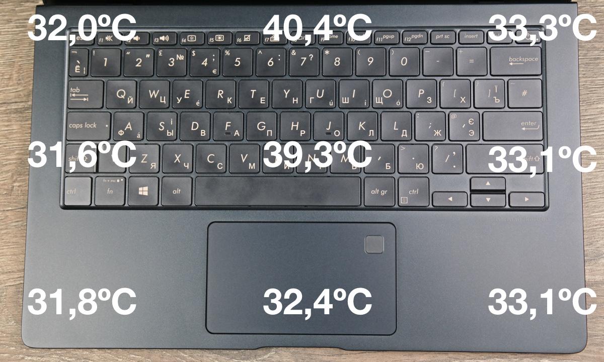 нагрев ZenBook S (UX391)