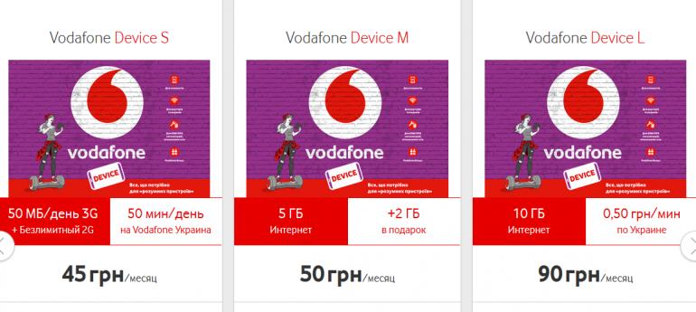 «Прощай, месячная абонплата»: Все крупные мобильные операторы Украины, включая Киевстар, Vodafone и lifecell, переходят на 28-дневную тарификацию припейд-тарифов