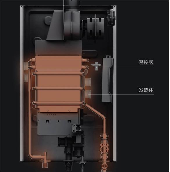 Xiaomi взялась за умные газовые колонки и представила первую такую за $130