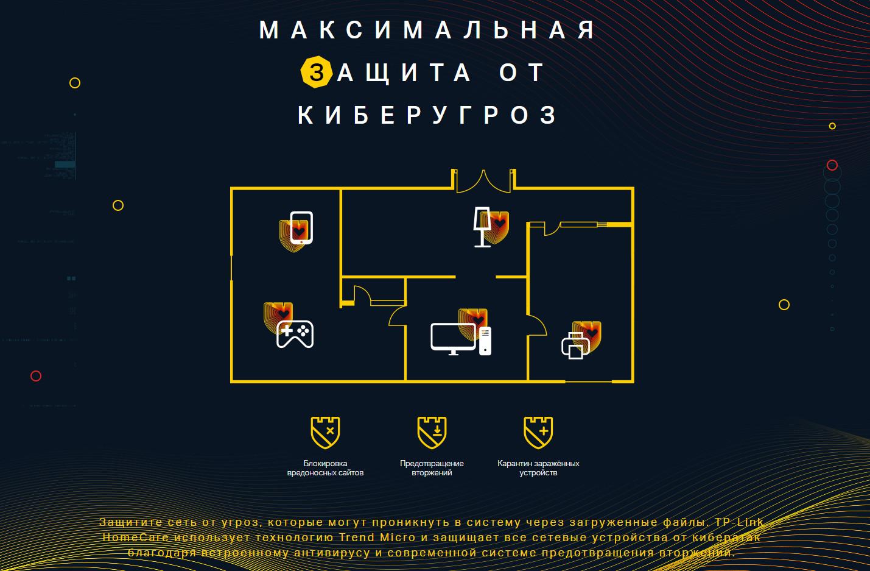 Первый игровой: обзор маршрутизатора TP-Link Archer C5400X - ITC.ua