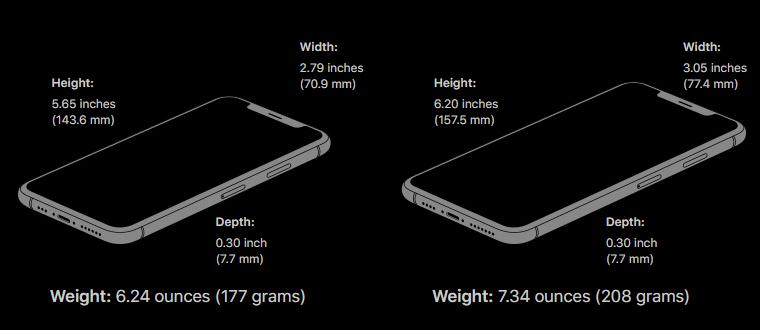 Apple анонсировала смартфоны iPhone Xs и iPhone Xs Max по цене от $1000
