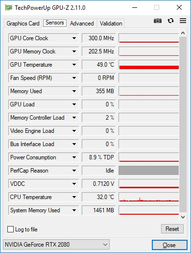 Обзор видеокарты GeForce RTX 2080: время перемен - ITC.ua