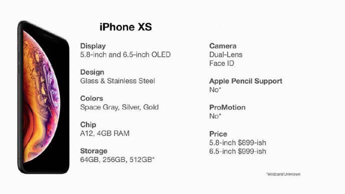 Произошла массивная утечка о новых продуктах Apple. Стали известны цены на смартфоны iPhone Xs, iPhone Xs Max и iPhone XC