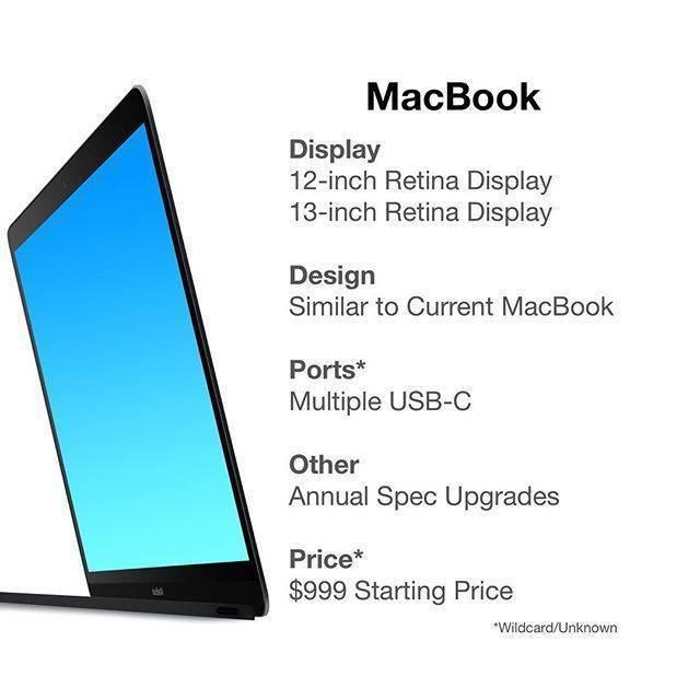 iPhone Xs, iPhone Xs Max и iPhone Xc: чего ждать от новой линейки смартфонов Apple
