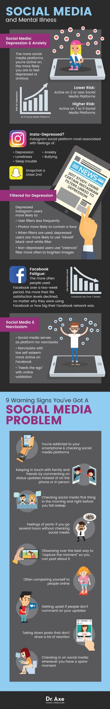 Ученые: поведение пользователя в сети может свидетельствовать о наличии у него психологических проблем и психических заболеваний