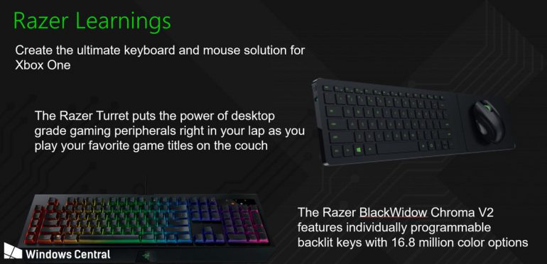 Microsoft официально подтвердила скорый запуск поддержки клавиатур и мышей на Xbox One и договорилась с Razer о выпуске специальной серии аксессуаров
