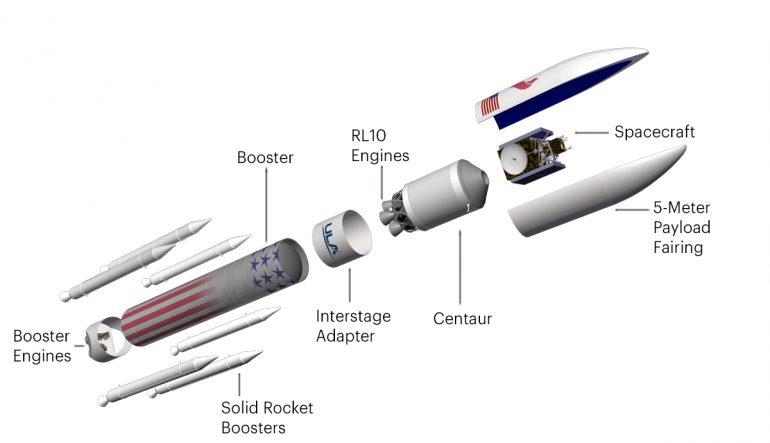 Blue Origin положит конец зависимости США от российских двигателей РД-180. Компания Джеффа Безоса будет поставлять двигатели для ракеты ULA Vulcan - ITC.ua