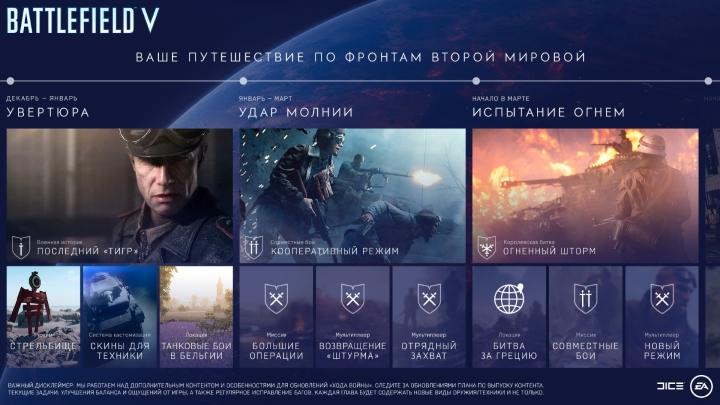 Игра Battlefield V получит режим королевской битвы лишь к весне 2019 года
