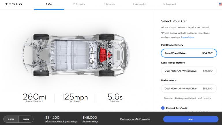 Tesla скорректировала цены на электромобили Tesla Model 3: начальная версия подорожала на $1000, средняя — подешевела на ту же сумму
