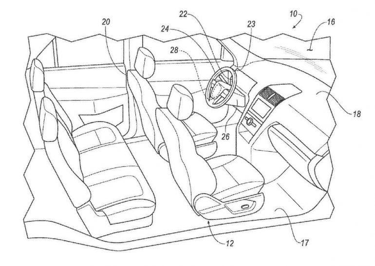 Компания Форд запатентовала способ управления автомобилями при помощи телефонов