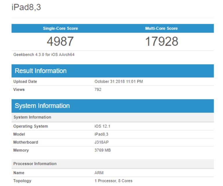 Новые планшеты iPad Pro на SoC Apple A12X установили рекорд производительности в тесте Geekbench. У топовых версий обеих моделей будет 6 ГБ ОЗУ