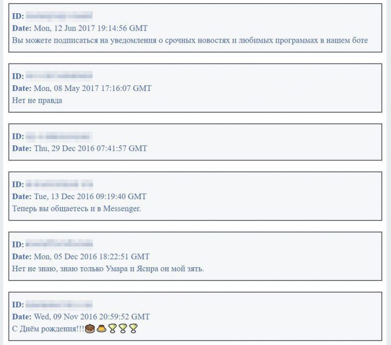 Хакеры опубликовали личные данные 257 тыс. пользователей Facebook, больше всего пострадавших из Украины (47 тыс. человек)