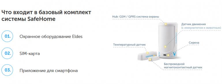 """""""Киевстар"""" запустил новую IoT-услугу SafeHome, которая позволяет контролировать безопасность домов и квартир со смартфона"""