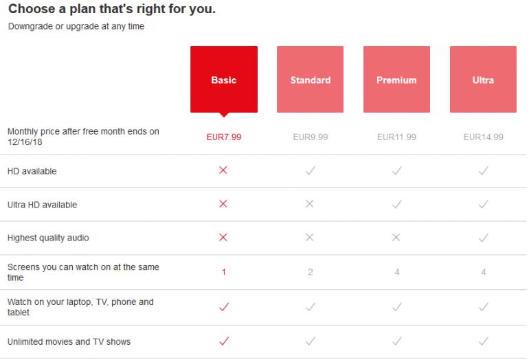 Netflix запустил в Индии, Малайзии и других азиатских странах тариф стоимостью $4 для мобильных устройств