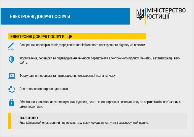 С сегодняшнего дня в Украине начал действовать закон «Об электронных доверительных услугах», который позволит быстро запустить MobileID