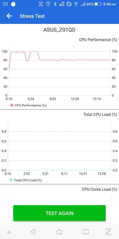 Обзор игрового смартфона ASUS ROG PHONE
