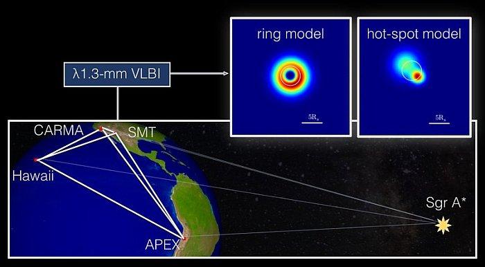 В следующем году мы, вероятно, получим первое живое фото черной дыры