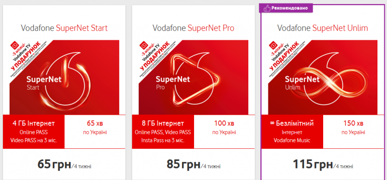 Vodafone запустил услугу «Год без абонплат» для абонентов тарифов Vodafone SuperNet (715 грн, 935 грн и 1265 грн для Start, Pro и Unlim)