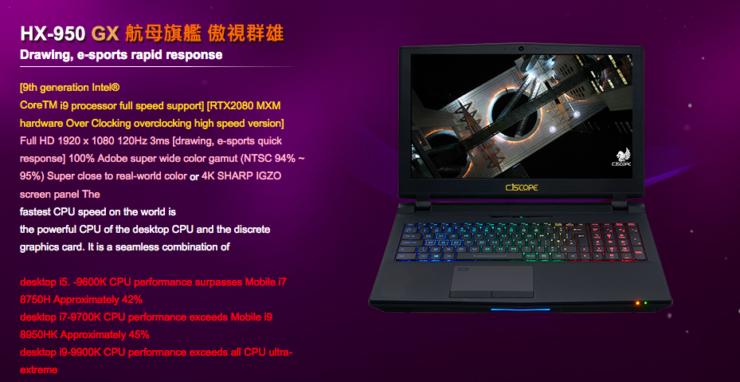 Раскрыты характеристики мобильных видеокарт NVIDIA GeForce RTX 2080, RTX 2070, RTX 2060 MXM