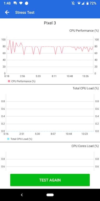 Pixel 3 — обзор смартфона Google