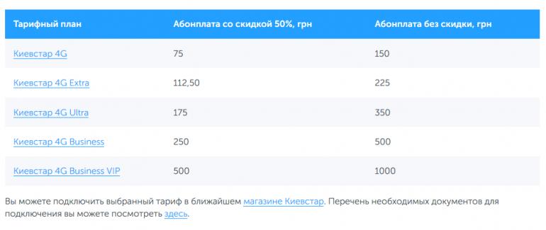 «Бизнес-старт»: Киевстар предлагает 50% скидку на абонплату в течение полугода для новых корпоративных клиентов