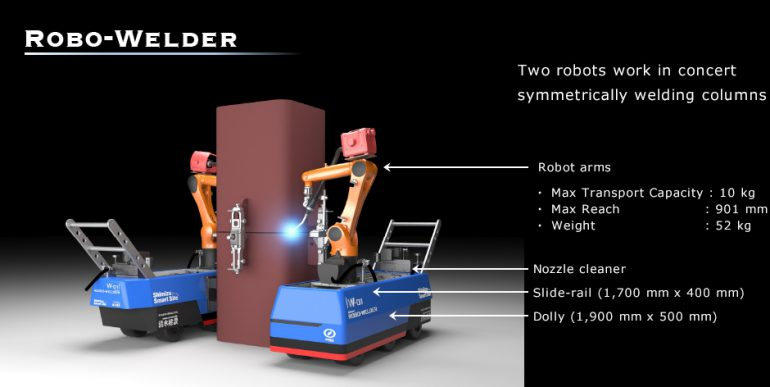 Shimizu Corporation представила линейку строительных роботов