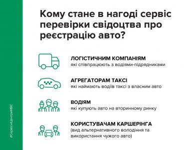 МВД Украины запустило новый электронный сервис проверки свидетельства о регистрации транспортного средства