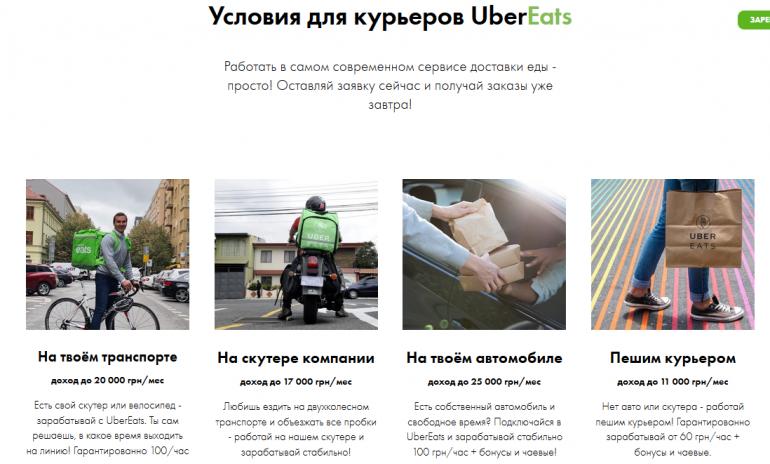 Uber Eats официально набирает курьеров в Киеве, обещая зарплату до 20 тыс. грн в месяц