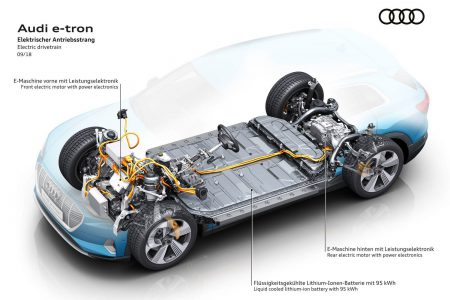 Видео дня: Как устроен электрический двигатель электрокроссовера Audi e-tron