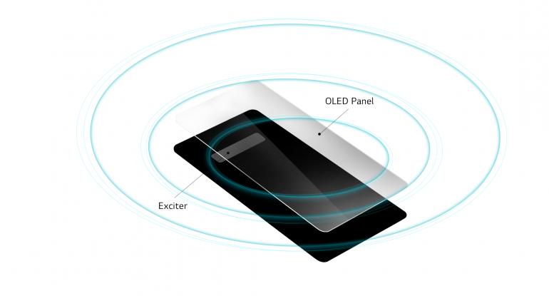 Смартфон LG G8 ThinQ получит экран Crystal Sound OLED (CSO), способный излучать звук посредством вибраций