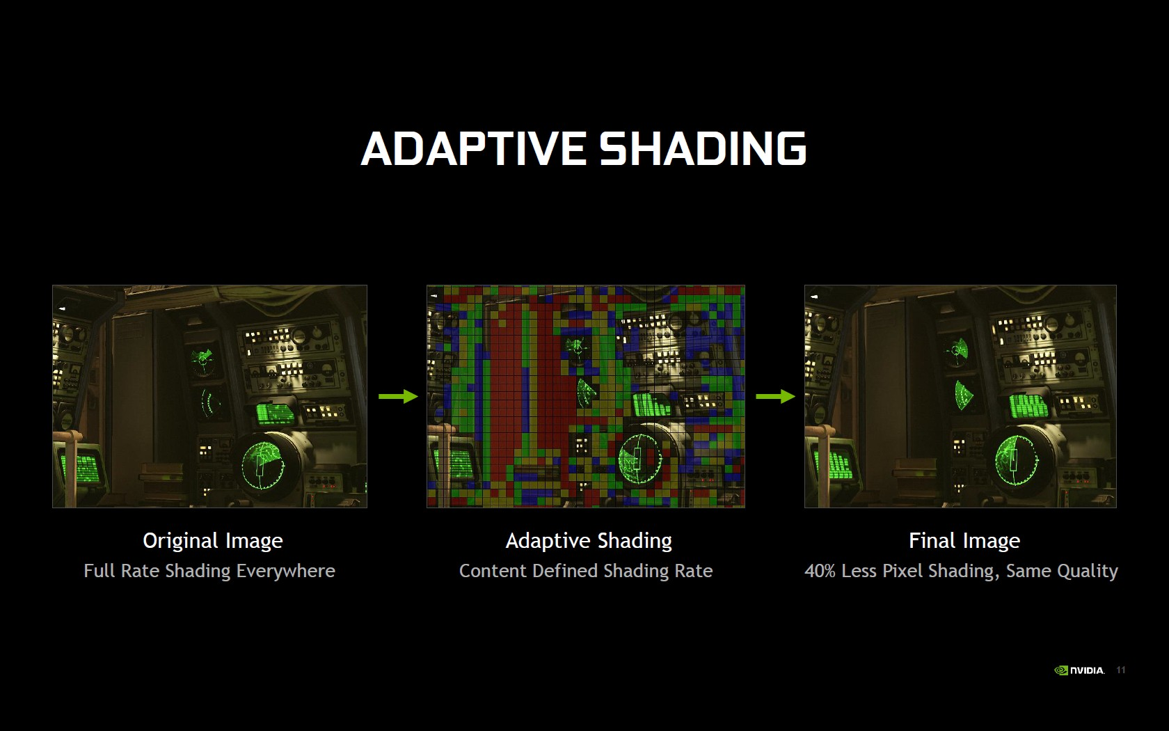 Обзор видеокарты MSI GeForce GTX 1660 Ti GAMING X 6G: лучше без лучей?