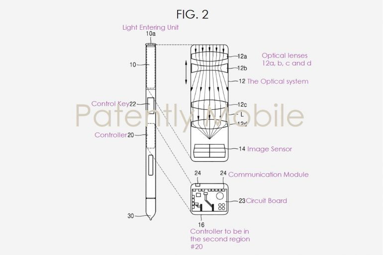 Свежий патент Samsung намекает, что следующий смартфон Galaxy Note может лишится фронтальной камеры, получив перо S Pen с уже встроенной камерой